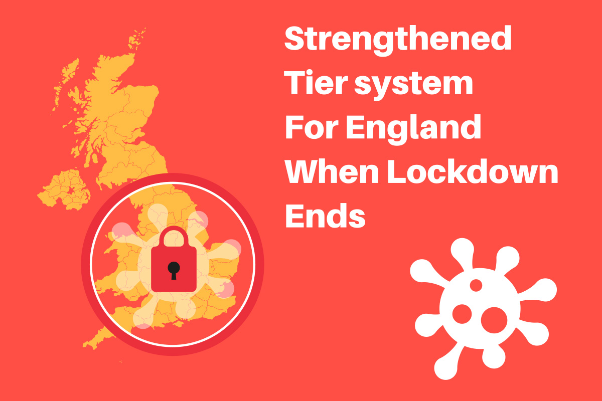 Strengthend Tier system for England When Lockdown Ends