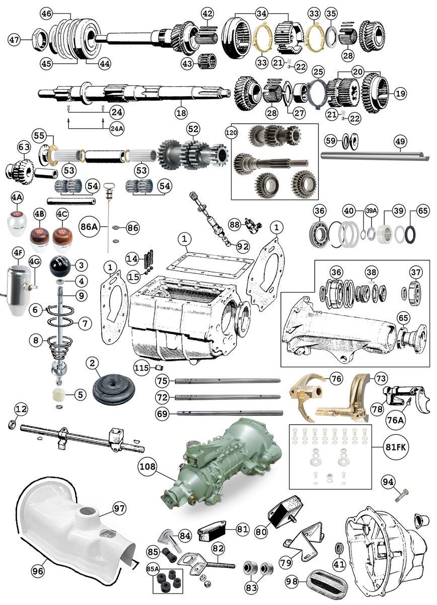 Austin Healey 4 Speed Gearbox   Centre Change   BT7 to BJ8